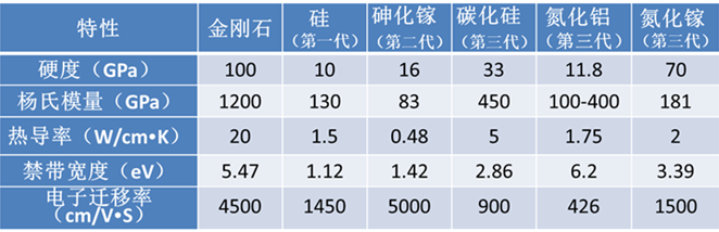 【极智课堂】山东大学王笃福教授:金刚石晶体材料生长及应用